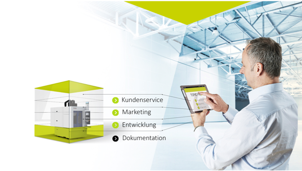 What are the Advantages of Multi-Level Documentation?